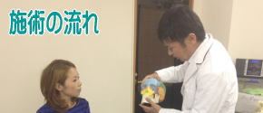 滋賀大津カイロプラクティック施術の流れ